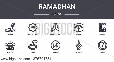 Ramadhan Concept Line Icons Set. Contains Icons Usable For Web, Logo, Ui Ux Such As Faith In Allah,