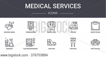 Medical Services Concept Line Icons Set. Contains Icons Usable For Web, Logo, Ui Ux Such As Thermome