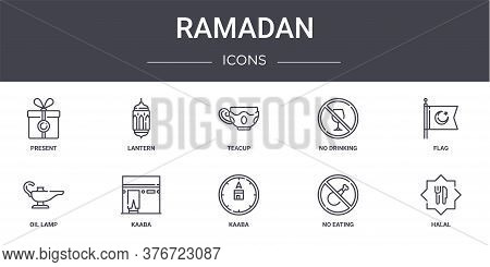 Ramadan Concept Line Icons Set. Contains Icons Usable For Web, Logo, Ui Ux Such As Lantern, No Drink