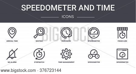 Speedometer And Time Concept Line Icons Set. Contains Icons Usable For Web, Logo, Ui Ux Such As Wait