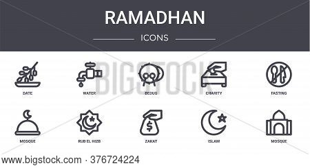 Ramadhan Concept Line Icons Set. Contains Icons Usable For Web, Logo, Ui Ux Such As Water, Charity,