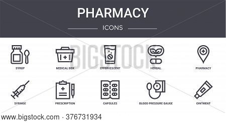 Pharmacy Concept Line Icons Set. Contains Icons Usable For Web, Logo, Ui Ux Such As Medical Box, Her