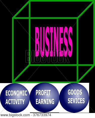 Part Of Business Explained With Economic, Profit And Goods Factor Presented In 3d Diagram Pattern.