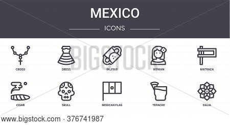Mexico Concept Line Icons Set. Contains Icons Usable For Web, Logo, Ui Ux Such As Dress, Woman, Ciga