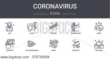 Coronavirus Concept Line Icons Set. Contains Icons Usable For Web, Logo, Ui Ux Such As Fever, Disinf