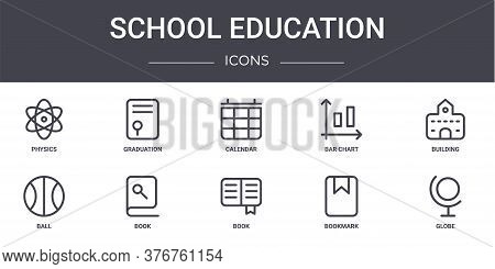 School Education Concept Line Icons Set. Contains Icons Usable For Web, Logo, Ui Ux Such As Graduati