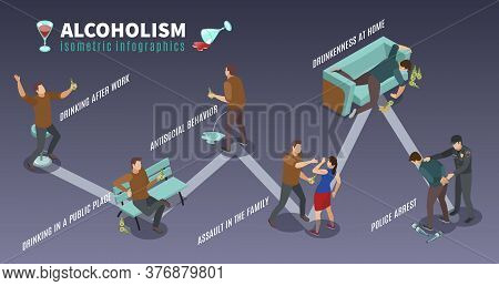Alcoholism Isomeric Infographic Poster With Heavy Drinking Men Urinating In Public Aggressive Fighti