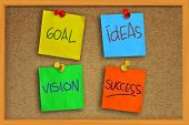 Business concept of the words Goal, Ideas, Vision and Success written on sticky colored paper over cork board poster