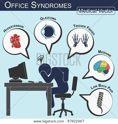 Office Syndrome ( Flat Design )