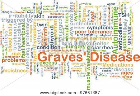 Background concept wordcloud illustration of Graves�¢?? disease