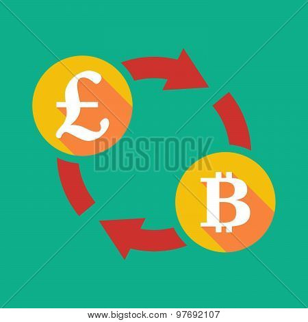 Illustration of an exchange sign with a pound sign and a bit coin sign poster