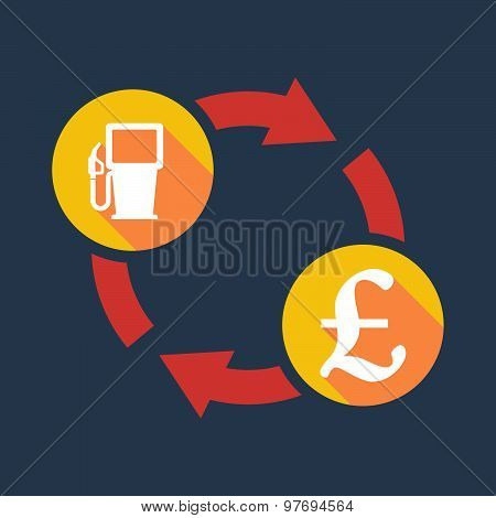 Exchange Sign With A Gas Pump And A Pound Sign
