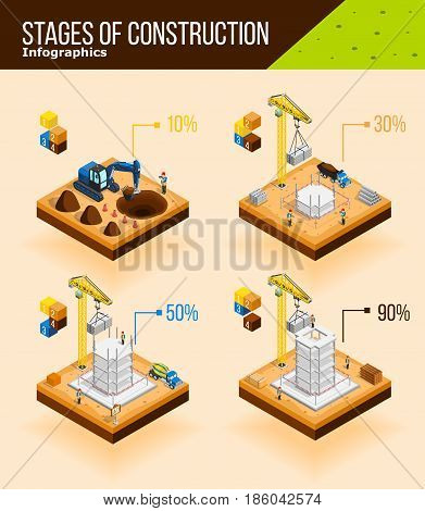 Construction infographics with isometric images of building at different stages of construction with bricks workers and machinery vector illustration