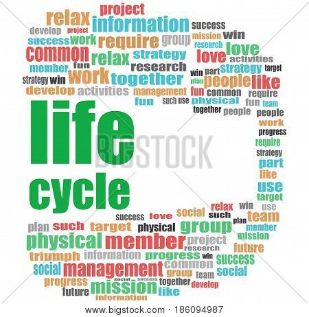 Life Cycle Words. Social Concept . Word Cloud Collage