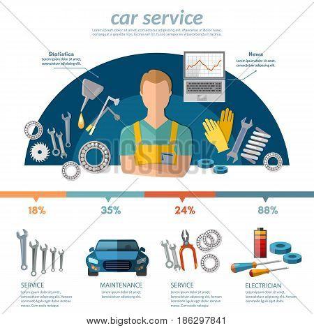 Car service infographic tuning diagnostics tire service car repair mechanic tool