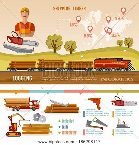Logging industry infographic banner. Woodcutter deforestation preparation of firewood power-saw bench transportation of logs by train. Logging concept