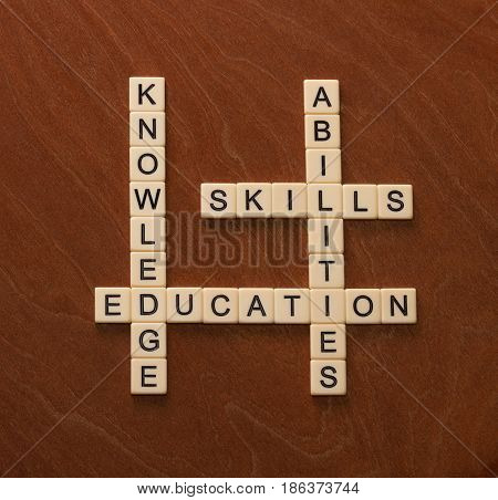 Crossword Puzzle With Words Skills, Abilities, Knowledge And Education. Learning Concept.