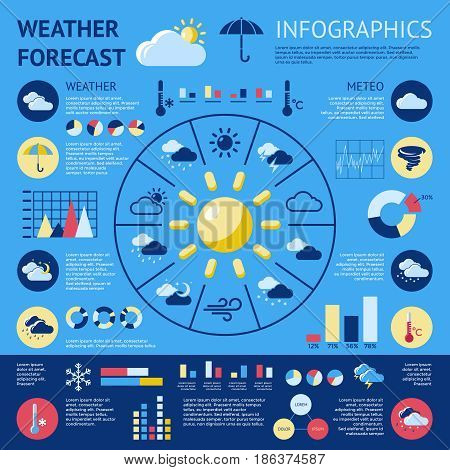 Weather forecast infographic with types and weather variability percent ratio and charts vector illustration
