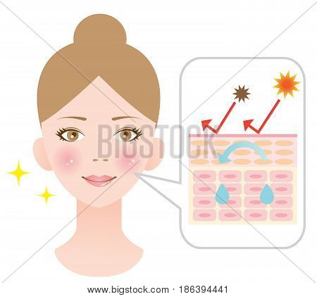 healthy skin protect from sun and pollution keeping it hydrated