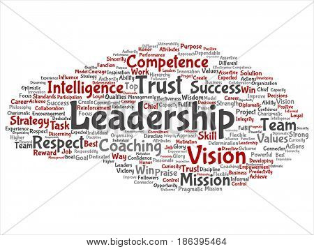 Concept or conceptual business leadership strategy, management value word cloud isolated background. Collage of success, achievement, responsibility, authority, intelligence or competence text
