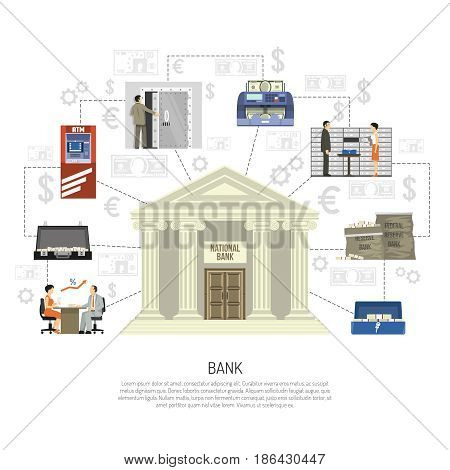 Flat infographics with bank building equipment and clerks perfoming different operations on white background vector illustration
