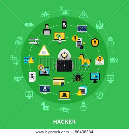 Hacker activity round icons set of firewall trojan horse dangerous mail software infected by worm signs flat cartoon vector illustration