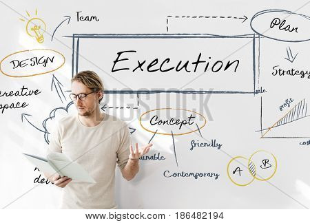 Execution accomplish business contemporary development