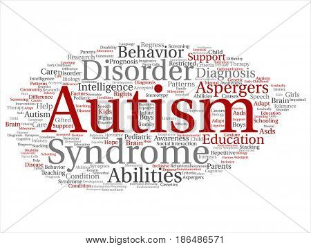 Concept conceptual childhood autism syndrome symptom or disorder abstract word cloud isolated background. A collage of communication, social behavior, autistic care, speech or difference text