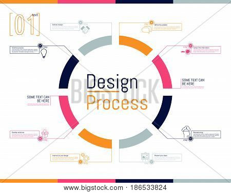 Vector illustration. Outline circular infographic of desing process. Eight steps. Creative process