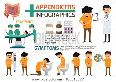 Appendicitis infographics element. Character of symptoms appendicitis: constipation fever vomiting flatulence burping pain heartburn dizziness muscle tension. vector illustration.
