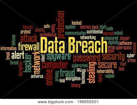 Data Breach, Word Cloud Concept 6