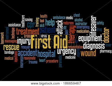 First Aid, Word Cloud Concept 4