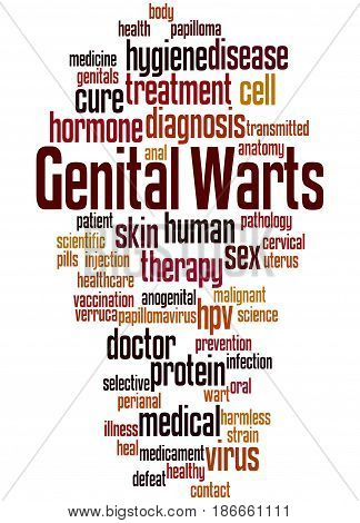 Genital Warts, Word Cloud Concept 5