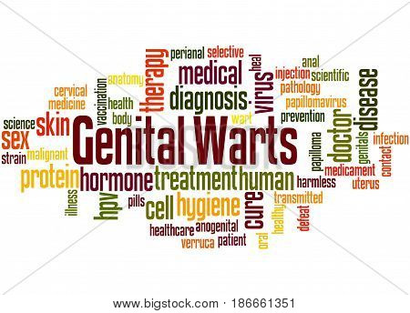 Genital Warts, Word Cloud Concept 4