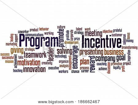 Incentive Program, Word Cloud Concept 2