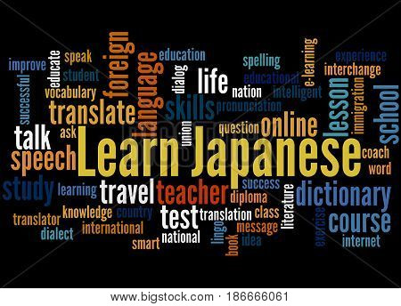 Learn Japanese, Word Cloud Concept 4