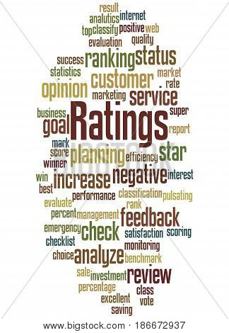 Ratings, Word Cloud Concept 6