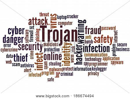 Trojan, Word Cloud Concept 3