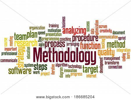 Methodology, Word Cloud Concept 4