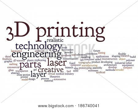 Concept or conceptual 3D printing creative laser technology abstract word cloud isolated background. Collage of engineering, realistic applications, future equipment, modeling or synthetic text