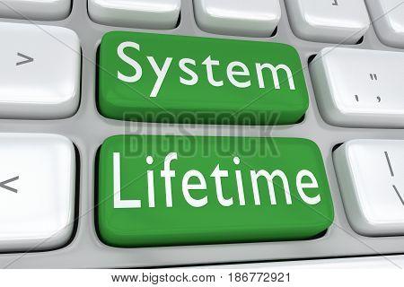 System Lifetime Concept
