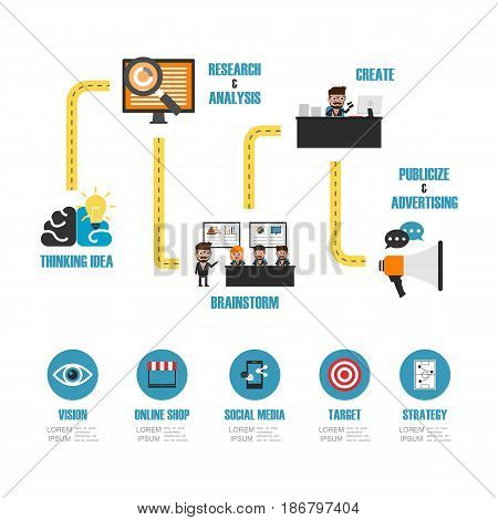 step of online marketing infographic isolated on white background
