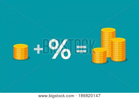 Stack of gold coins plus percent is equal to many stacks of gold coins. Formula of success in business and profit receiving