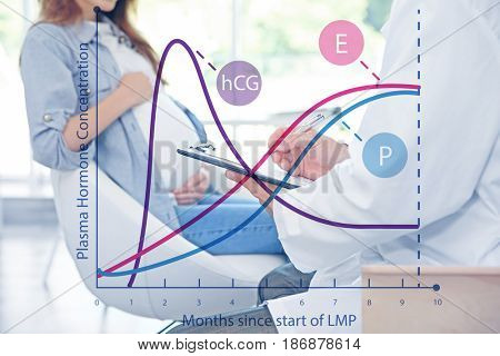 Health care concept. Graphic of changes in hormone levels during pregnancy and woman with gynecologist on background