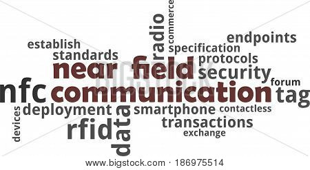 A word cloud of near field communication related items