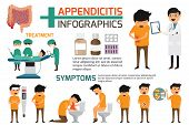 Appendicitis infographics element. Character of symptoms appendicitis: constipation fever vomiting flatulence burping pain heartburn dizziness muscle tension. vector illustration. poster
