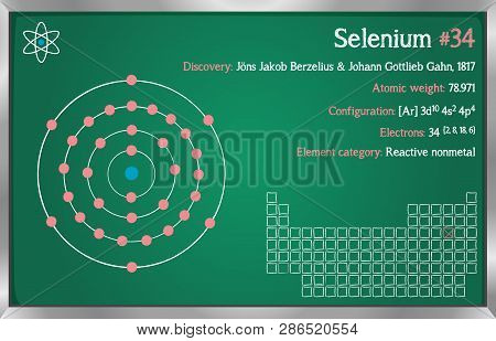 Detailed Infographic Of The Element Of Selenium.