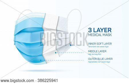 3 Ply Disposable Face Mask Cut, With Inner Material Sections. Blue Medical Mask With Three Layers. C