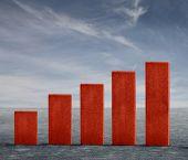 Five market analysis red blocks poster