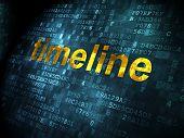 Timeline concept: pixelated words Timeline on digital background, 3d render poster